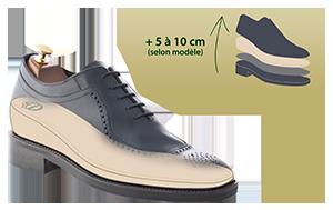 Chaussure pour grandir Mario BERTULLI